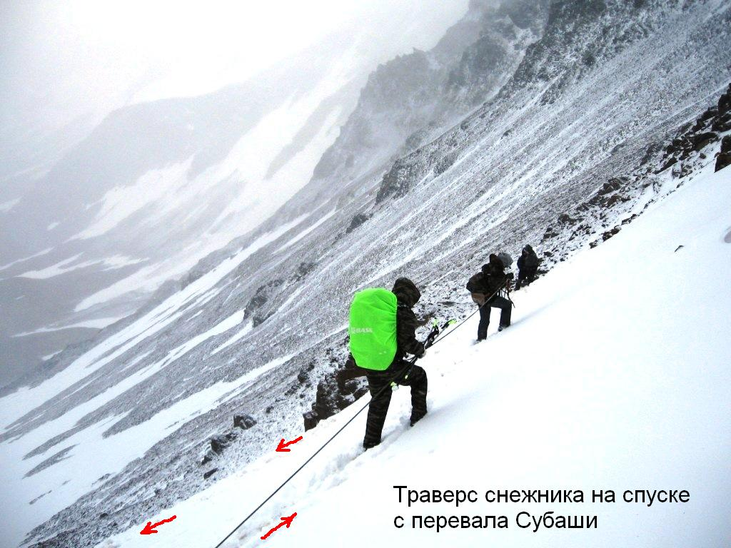 Перевал Субаши