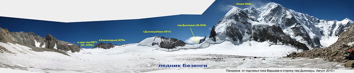 Панорама Безенгийского ледника от подножья пика Варшава в сторону пер.Дыхниауш