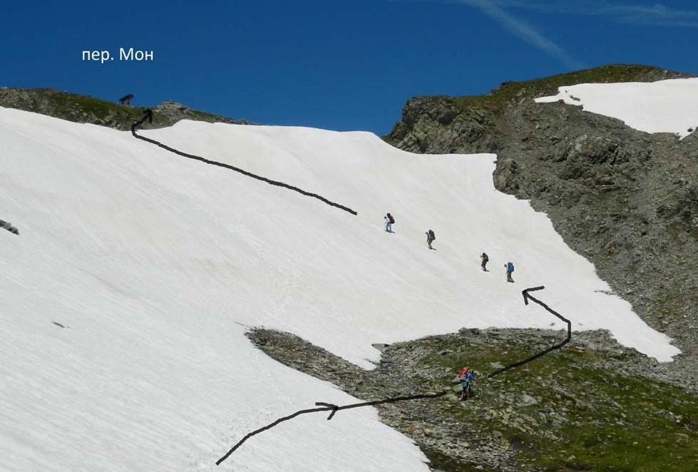 Фото07. Прохождение взлёта пер. Мон со стороны дол. Гранд Альпе