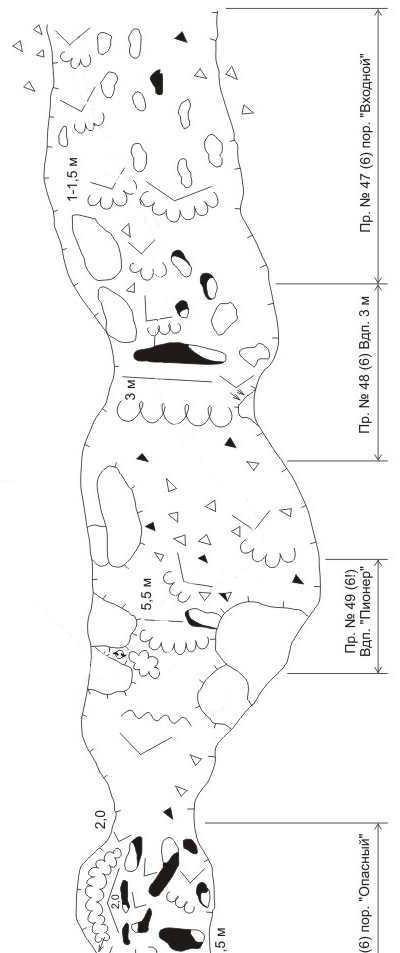 Схема 14. Каньон «Чертог». Прорыв «Ахмед» (препятствия 47 – 49).