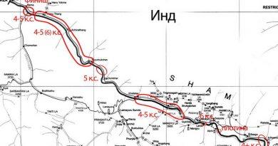 Ладакх. Часть 6. Итоги и краткие характеристики рек