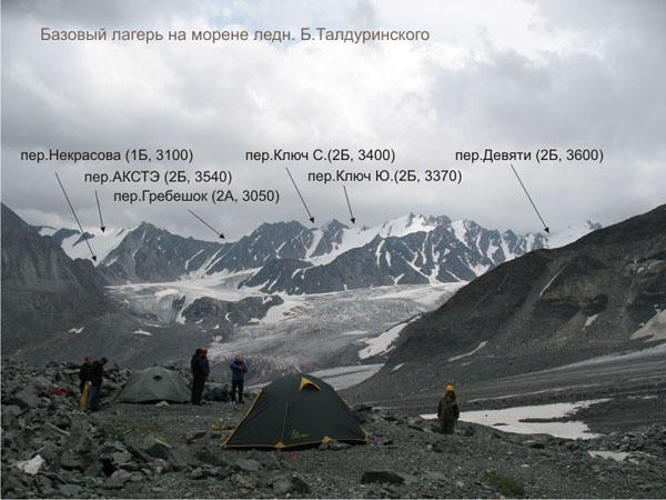 Базовый лагерь на морене ледн. Б.Талдуринский.