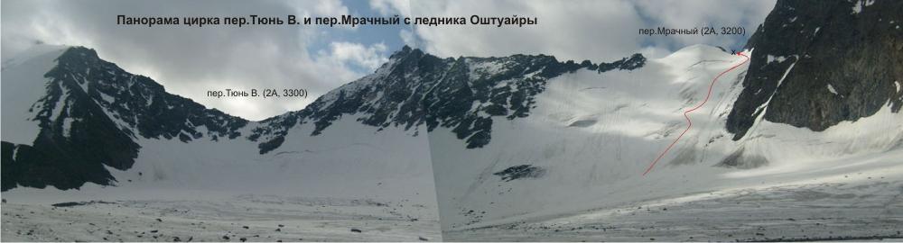 Панорама цирка пер.Тюнь В. (2А) и пер.Мрачный (2А) с ледн.Оштуайры.