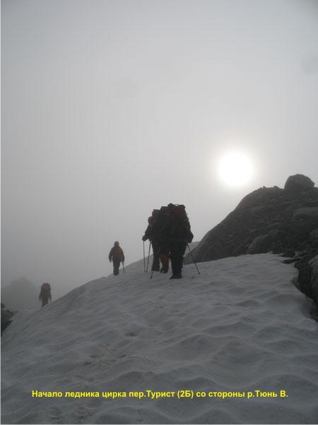 Начало ледника под пер.Турист (2Б).