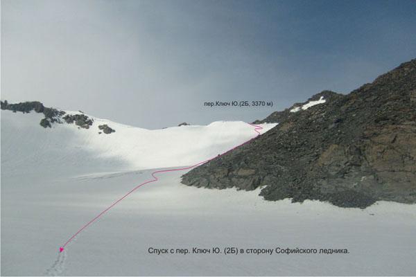Вид на путь спуска с пер. Ключ Ю.(2Б) с Софийского ледника.