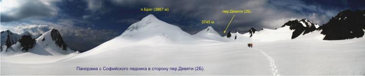 Софийский ледник. Впереди — пер.Девяти (2Б).