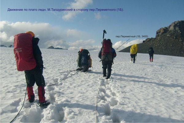 На леднике М.Талдуринский.