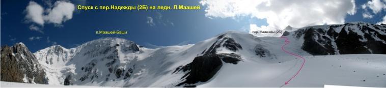 Панорама с ледн.Л.Маашей на цирк п.Маашей-Баши и пер.Девяти (2Б).