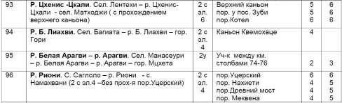 Фото 1 Скриншот(Фото ) классификатора маршрутов 93 и 96